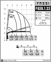 КМУ Fassi F85B.1.23
