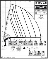 КМУ Fassi F195A.0.25