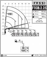 КМУ Fassi F110B.2.25