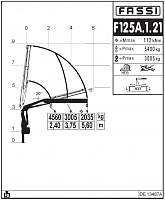 КМУ Fassi F125A.1.21