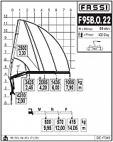 КМУ Fassi F95B.0.22