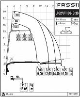 КМУ Fassi F110B.0.23 L102
