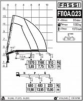 КМУ Fassi F110A.0.23