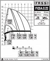 КМУ Fassi F105A.0.22