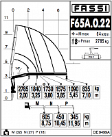 КМУ Fassi F65A.0.22