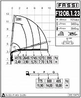 КМУ Fassi F120B.1.23