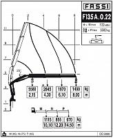 КМУ Fassi F135A.0.22
