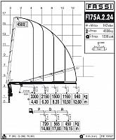 КМУ Fassi F175A.2.24