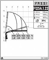 КМУ Fassi F125A.1.22