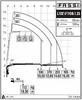 КМУ Fassi F110B.1.23 L102