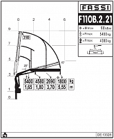 КМУ Fassi F110B.2.21