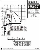КМУ Fassi F95A.0.21