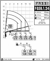 КМУ Fassi F85B.1.24