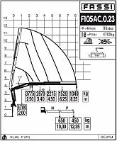 КМУ Fassi F105AС.0.23
