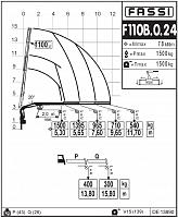 КМУ Fassi F110B.0.24