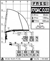 КМУ Fassi F70AС.0.22
