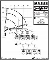КМУ Fassi F125A.2.22