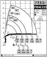 КМУ Fassi F135AC.0.25