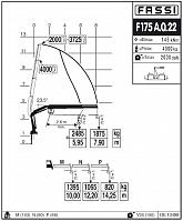КМУ Fassi F175A.0.22