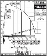 КМУ Fassi F155A.2.25