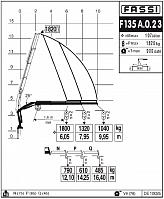 КМУ Fassi F135A.0.23
