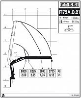 КМУ Fassi F175A.0.21
