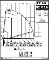 КМУ Fassi F155AC.2.26
