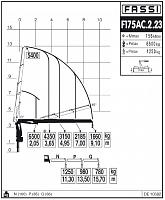 КМУ Fassi F175AC.2.25