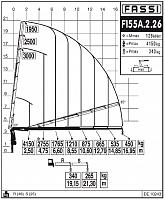 КМУ Fassi F155A.2.26