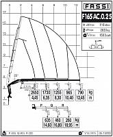 КМУ Fassi F165AC.0.25