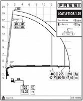 КМУ Fassi F110B.1.25 L061