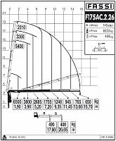 КМУ Fassi F175AC.2.26