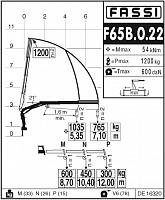 КМУ Fassi F65B.0.22