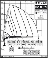 КМУ Fassi F175AC.0.25