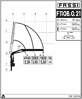 КМУ Fassi F110B.0.21