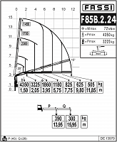 КМУ Fassi F85B.2.24