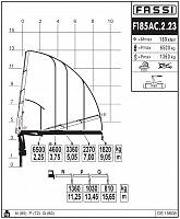 КМУ Fassi F185AС.2.23