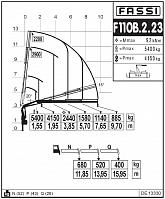 КМУ Fassi F110B.2.23
