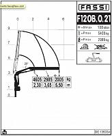 КМУ Fassi F120B.0.21