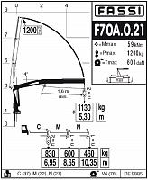 КМУ Fassi F70A.0.21