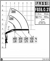 КМУ Fassi F85B.0.21