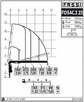 КМУ Fassi F135AC.2.23