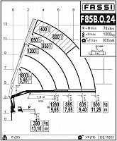 КМУ Fassi F85B.0.24