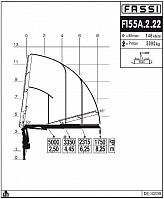 КМУ Fassi F155A.2.22