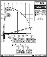КМУ Fassi F165A.2.24