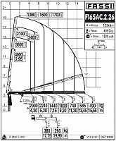 КМУ Fassi F165AC.2.26