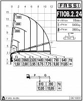 КМУ Fassi F110B.2.24