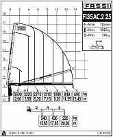 КМУ Fassi F135AC.2.25