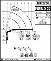 КМУ Fassi F85B.0.22