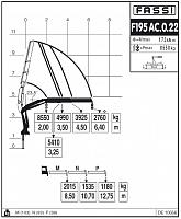 КМУ Fassi F195AC.0.22